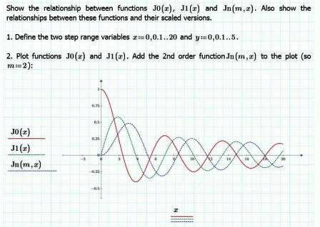PTC: calcoli ingegneristici e di progettazione