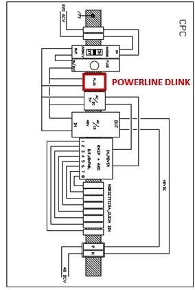 D-LINK nel Progetto EDISON per efficienza energetica PA