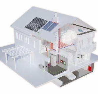 Sistemi ibridi integrati CSI di Baxi per impianti di climatizzazione