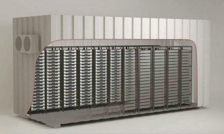 FAAM batteria che accumula e risparmia energia