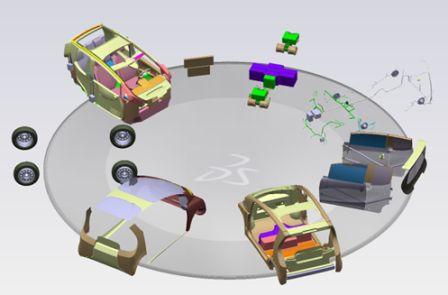 TATA Technologies completa studio auto elettrica con Dassault Systemes