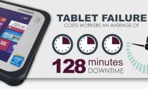 PANASONIC_mobile workforces