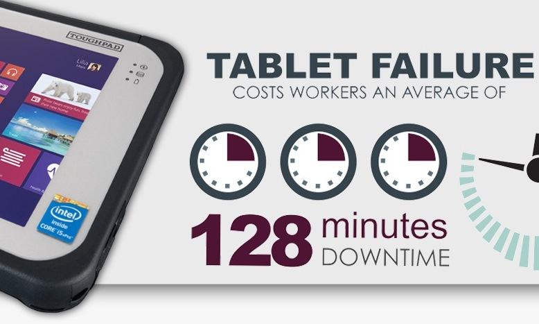 Mobile workforces see 40% increase in productivity using tablets