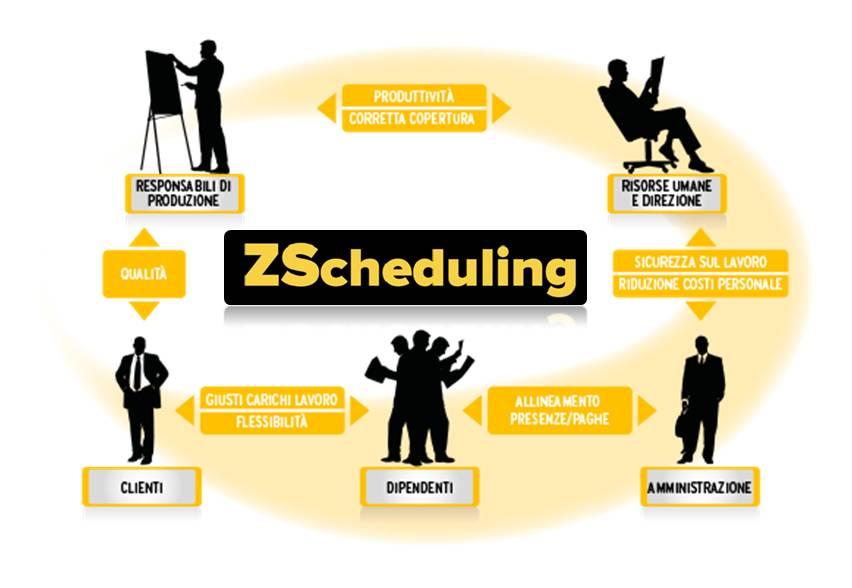 Zucchetti ZScheduling ottimizza pianificazione attività dipendenti