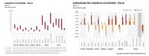 WORLDCAPITAL_canoni_uffici_italia_1