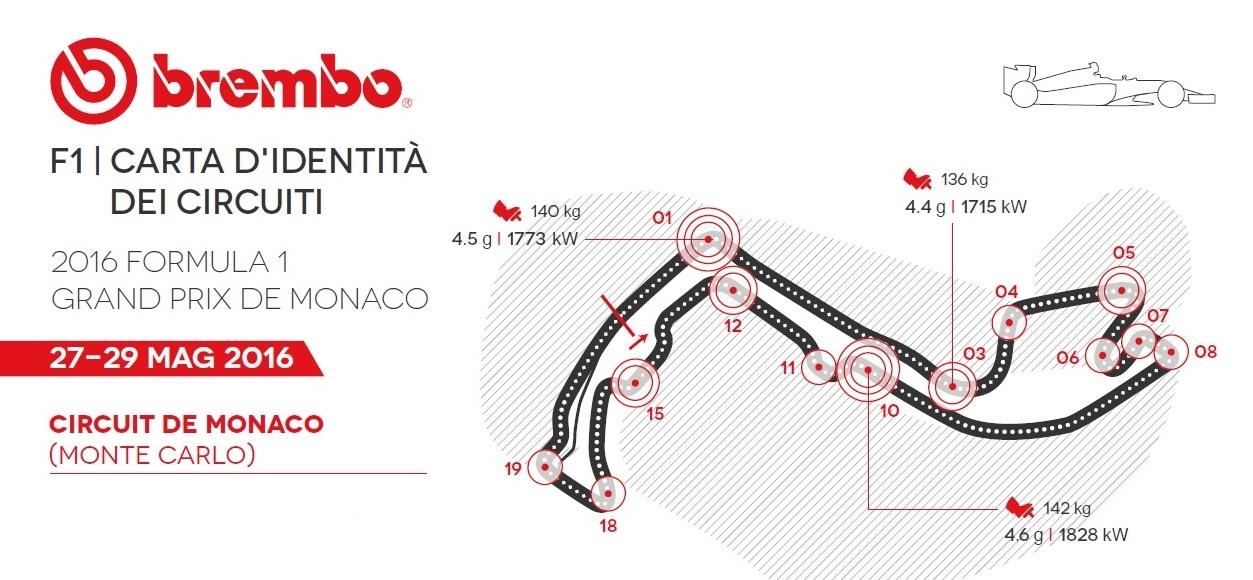 Il GP F1 di Monaco secondo Brembo