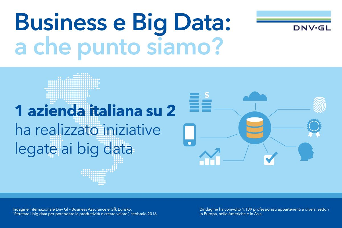 Aziende italiane e big data: 1 su 2 ha investito