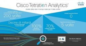 CISCO_Tetration Analytics
