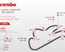 The Australian MotoGP 2016 according to Brembo