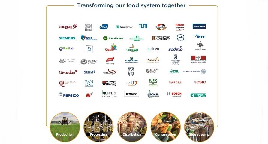 EIT announces a Knowledge and Innovation Community (KIC) on Food
