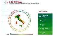 Situazione reti 4G: analisi Ogury: in Italia e nel mondo