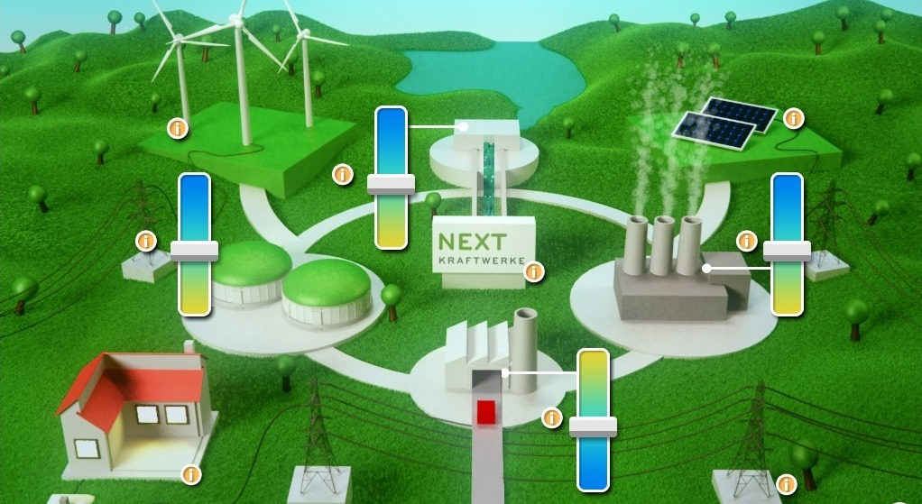 Smart Grids: Technology and Trading