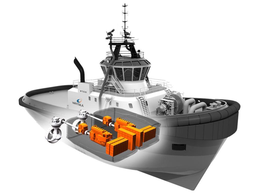 Wärtsilä HY hybrid power module