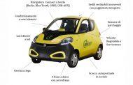 Mobilità elettrica nelle imprese