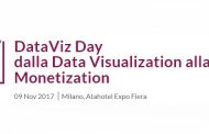 Dataviz Day: Machine Learning