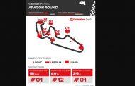 Grand finale MotoGP Valencia