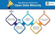 Maturità Open Data