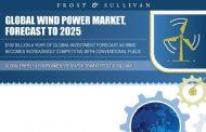 Investimenti globali energia eolica