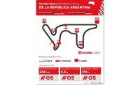 Freni Brembo MotoGP Argentina