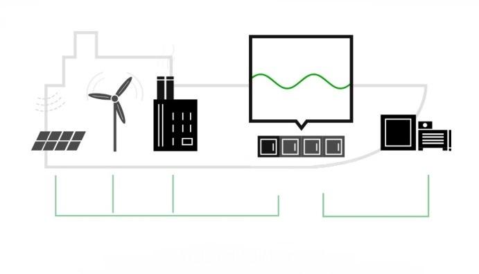 Elettrificazione banchine porto Genova