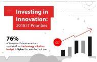 Investimenti IT in lavoro flessibile