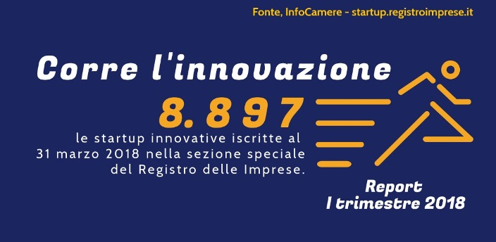Startup innovative italiane