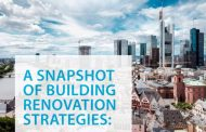 To capitalise renovation strategies