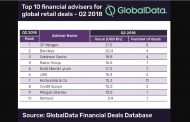 JP Morgan tops GlobalData's