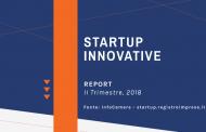 Startup innovative III.2018
