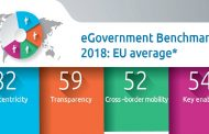 eGovernment Benchmark 2018