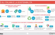 Prezzo sostenibilità + 10%