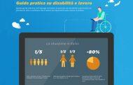 Disabilità in azienda: guida