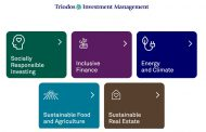 Triodos Investment Management