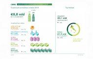 Investimenti Immobiliari Italia
