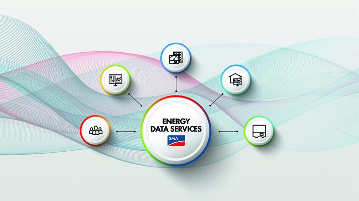 SMA Energy Data Services