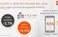 Mercato smartphone cresce ancora