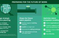 Upskilling, Reskilling future Work