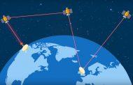 Comunicazione in banda ottica