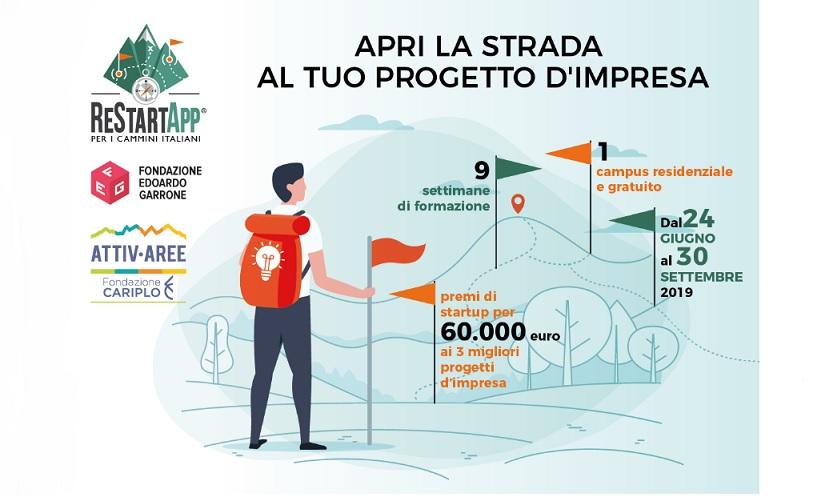 ReStartApp per sentieri italiani.