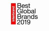 Best Global Brands Report 20 Years