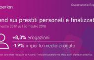 Prestiti in Italia: Rapporto Consob