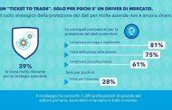 Data protection: aziende in difficoltà