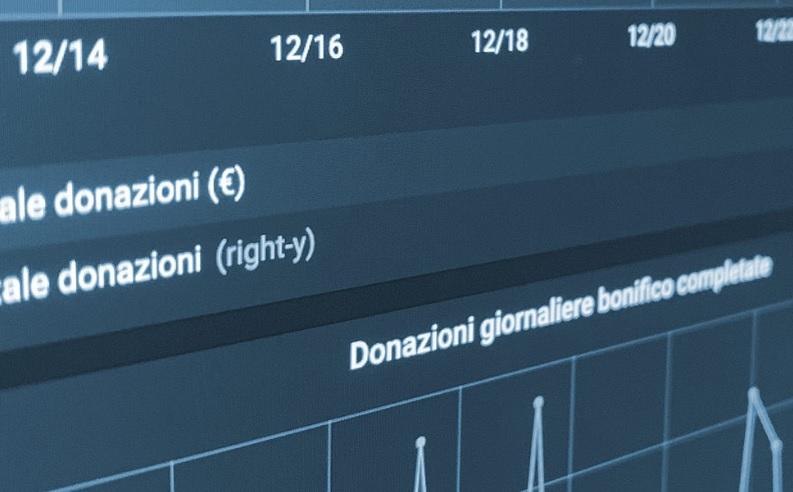 Record crowdfunding Produzioni dal Basso