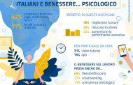 Attenti a benessere psicologico
