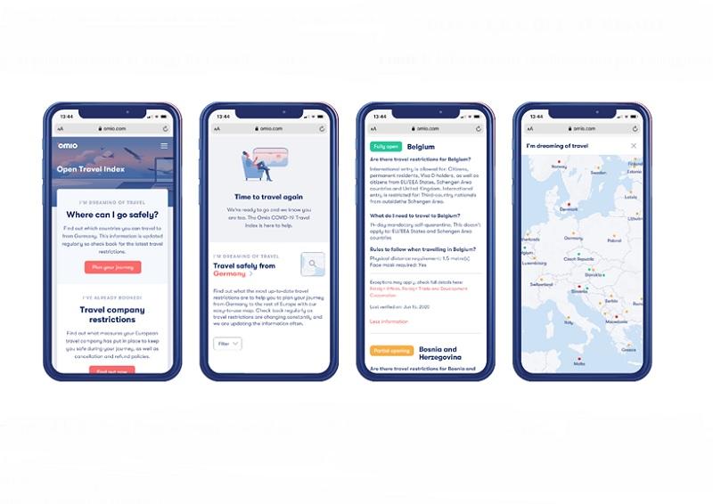 The Open Travel Index: vademecum