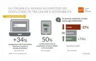 Consumatori automotive