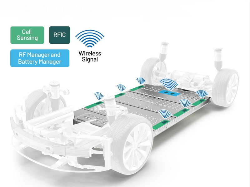 Wireless Battery Management System