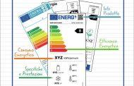ENEA etichette energetiche 2021