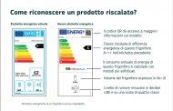 Etichette Energetiche UE