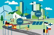 The 2050 road to climate-neutrality